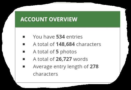 280 Daily Statistics